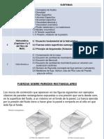 Mecánica Fluidos Unidad 2 Hidrostática Superficies Planas y Arquimides (1)