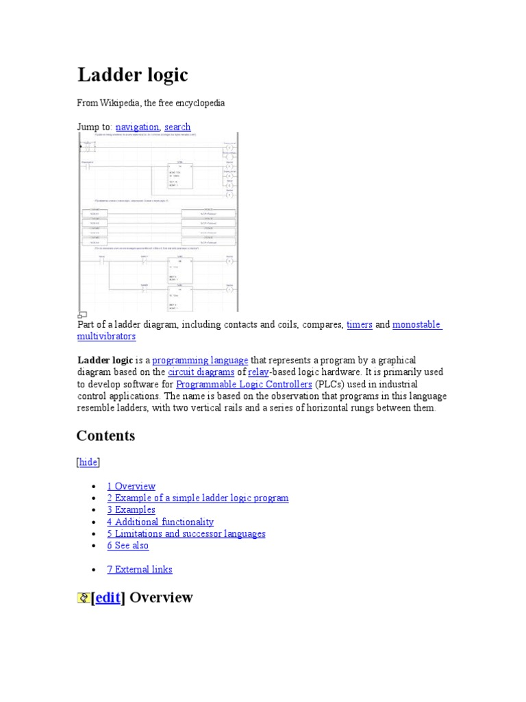 Ladder Logic Programmable Controller Electrical Engineering Control Diagram