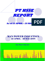Zpt Hsse Report May