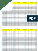 Line List Ammonia Urea P1_Revisi.xlsx