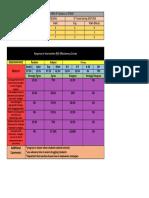 response to intervention rti surveyresults chart