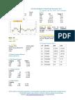Market Update 8th December 2017.pdf