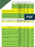 0-PKM FT Lolos Unggah PIN-4_3443.xlsx