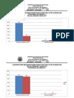 Laporan Bulanan Porsi Makanan Pasien Rawat Inap Dan Vk Bulan Januari Tahun 2017