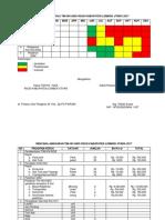Rencana Kerja Dan Anggaran 2017