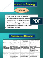 Lecture 1 - the concept of strategy.ppt