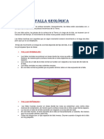 Falla Geológica 28