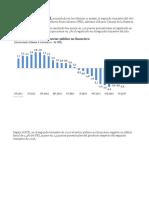 Casos Practicos Deficit Publico, Deficit Fiscal y Deficit Cuenta Corriente