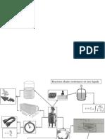 Mapa mental de reactor homogéneo