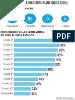 Educación en Antioquia