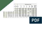 Project_analysis Draft(51) - Copy
