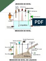 NIVEL PDF