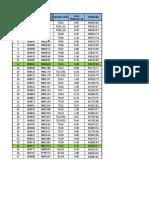 Data Singkapan Batubara Survey CBM