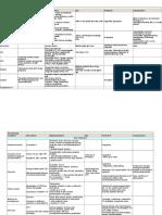 Pediatrics Notes