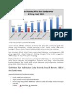 Jumlah Peserta JKBM Dan Jamkesmas Di Provinsi Bali Tahun 2011