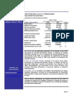 7812550 Estados Financieros RESUELTOS Caso Practico CEMEX