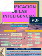 PSicologia inteligencia