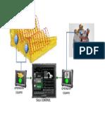Detector Inchancables
