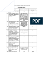 Checklist for Review of Final Progress Report