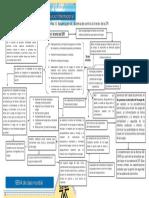 332784993-319644043-Evidencia-10.pdf