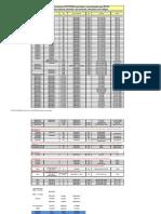 Conversão Bombas Delphi DPS DP200 DP100 (1).pdf