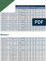 Literal c La Remuneracin Mensual Por Puesto y Todo Ingreso Adicional Incluso El Sistema de Compensacin FEBRERO 2015