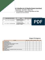 Edital TRT-SC - Organizado IG