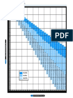 Fluid Density Chart