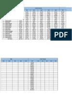 Data Skalogram(3)