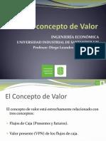 El Concepto de Valor