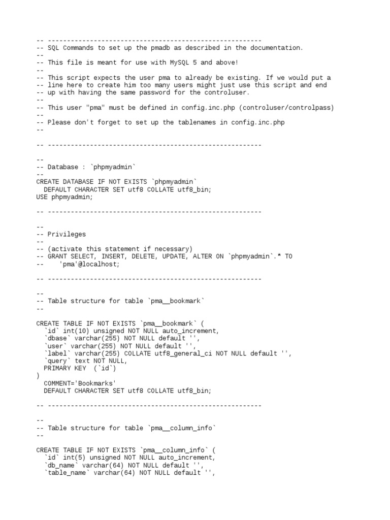 create_tables sql txt | Computer Data | Data Management