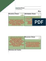 Planilha Modelo Canvas de Negócio- ATIVIDADE Pronta