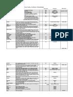 StructuresBuild Software List