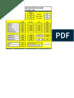 182312673-Concrete-Design-Mix-Calculator-Ver-2-00-Manipal-xls.xls