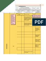 Diagrama Distribucion Trabajo