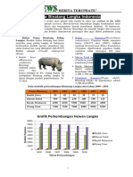 205653708-Soal-Tik-Praktik-2013