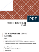Support Reactions in BEAMS