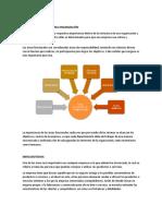 Areas Funcionales en Una Organizacion
