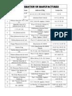 List of Valid Manufacturing Drug License