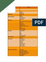 Contoh Dokumen Bantu_Reg Pra-ART Dan ART Versi Juni 2014