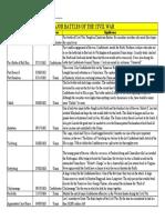 battles worksheet completd pdf