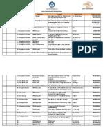 DATA-TBM-SE-SUMATERA-AGUSTUS-2017.pdf