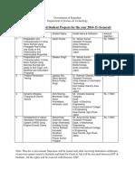 SP_result_2014-15.pdf