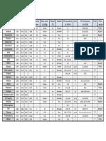 Solvent properties.pdf