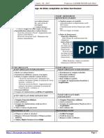 Fiche Passage du bilan comptable au bilan fonctionel.pdf