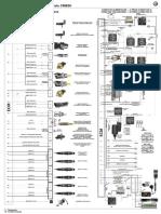 Cummins ISC-Motorola CM 850 Novo.pdf