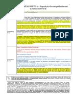 4.4. AMBIENTAL - PONTO 4 - ok.docx