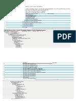 UL Specific Parameter