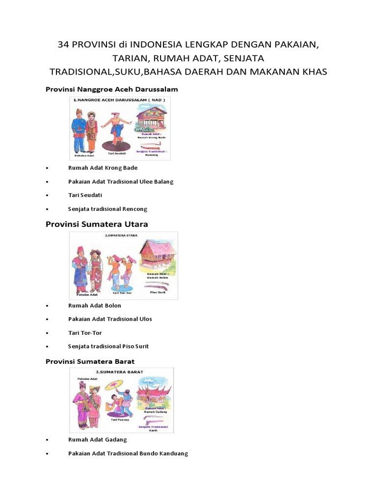 34 Provinsi Di Indonesia Lengkap Dengan Pakaian