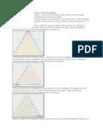 Bagaimana Plot Dalam Membaca Diagram Segitiga